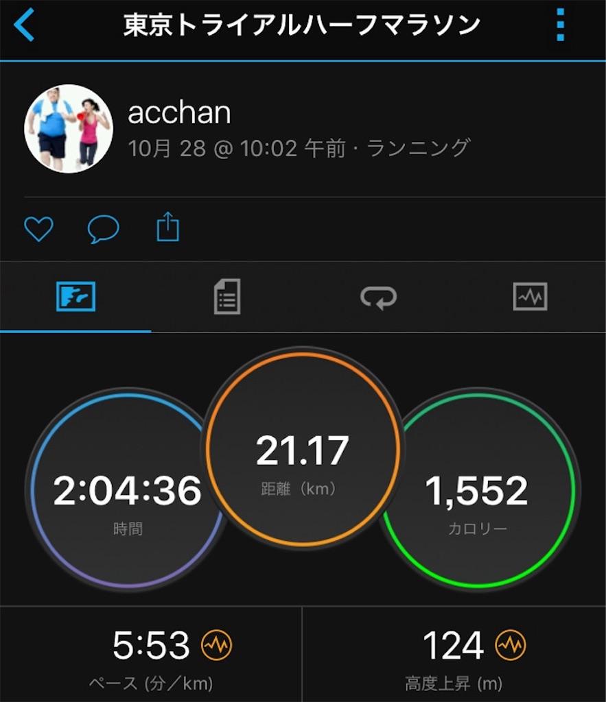 f:id:acchan1969:20171028141652j:image