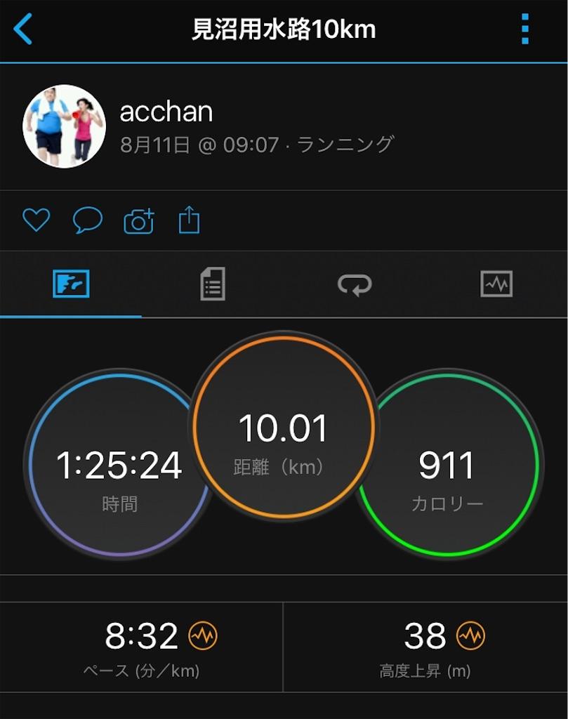 f:id:acchan1969:20180811122837j:image
