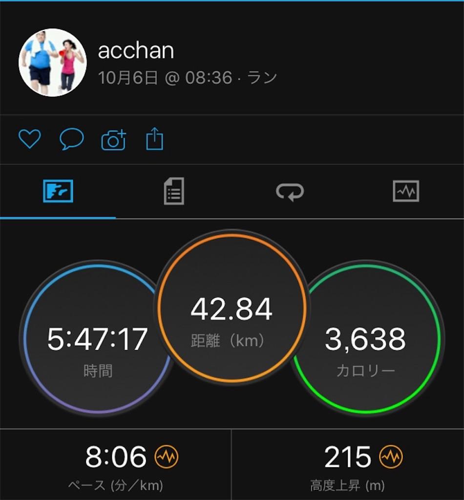 f:id:acchan1969:20191008193547j:image