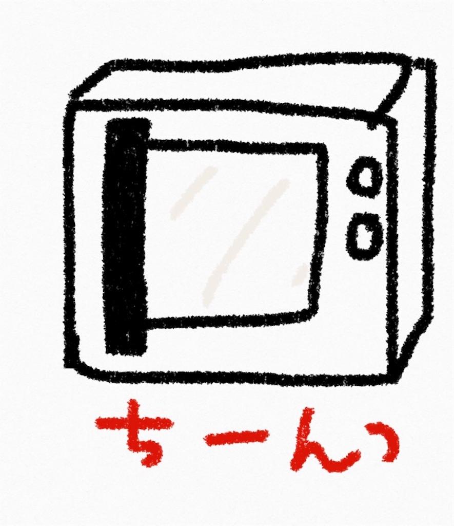 f:id:accorocoro:20180217183503j:image