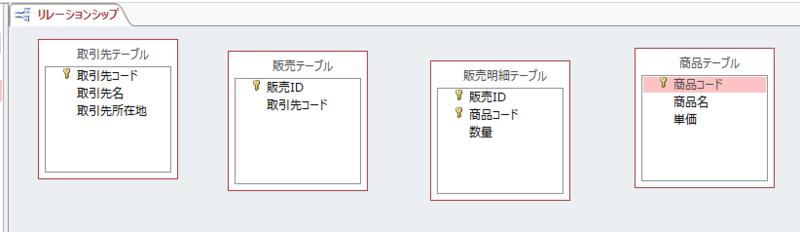 f:id:accs2014:20150314160718p:image:right:w500