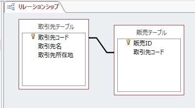 f:id:accs2014:20150314160721p:image:right:w400