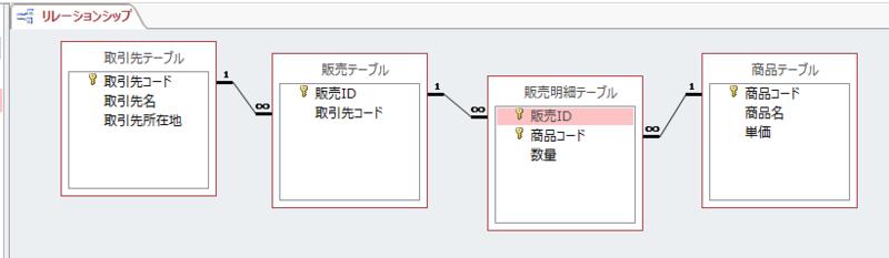 f:id:accs2014:20150314161537p:image:right:w600