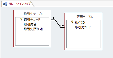 f:id:accs2014:20150526230542p:image:right:w400