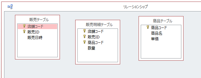 f:id:accs2014:20150610001448p:image:right:w500