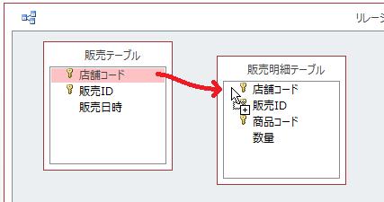f:id:accs2014:20150610001449p:image:right:w400