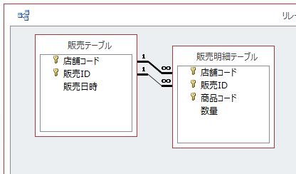 f:id:accs2014:20150610001452p:image:right:w400