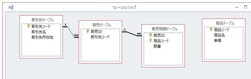 f:id:accs2014:20150816232454p:image:right:w500