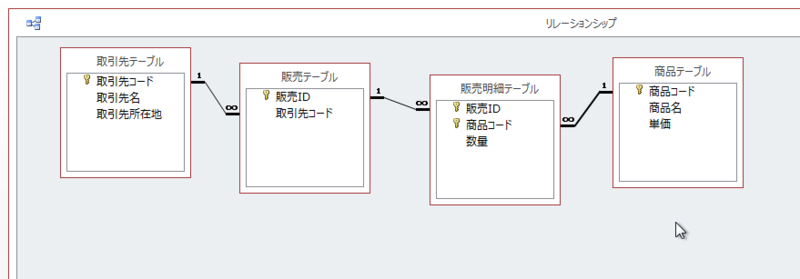 f:id:accs2014:20150816232458p:image:right:w500