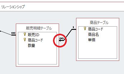 f:id:accs2014:20151031224526p:image:right:w400