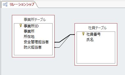 f:id:accs2014:20151206124833p:image:right:w300