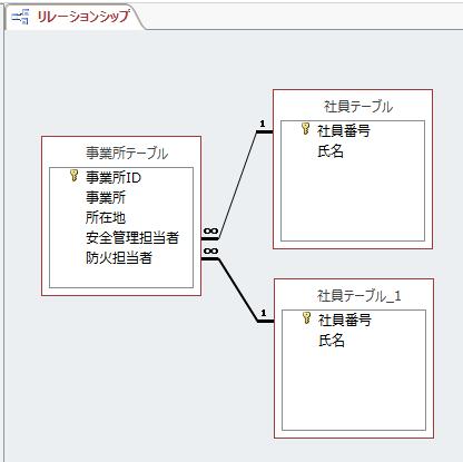f:id:accs2014:20151206124839p:image:right:w300