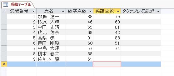 f:id:accs2014:20151231163733p:image:right:w400