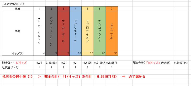 f:id:accs2014:20170521001052p:plain:right:w400