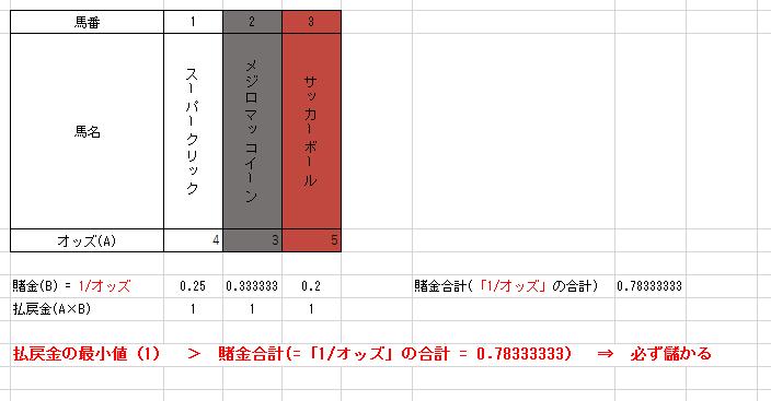 f:id:accs2014:20170521001054p:plain:right:w400