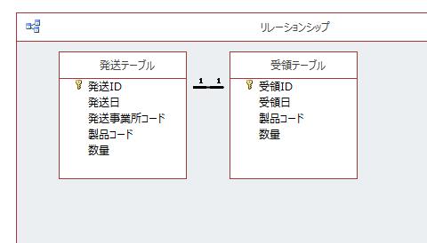 f:id:accs2014:20180108024507p:plain:right:w400