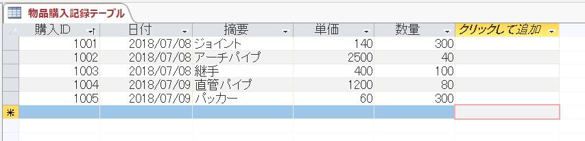 f:id:accs2014:20180714184842p:plain:right:w550