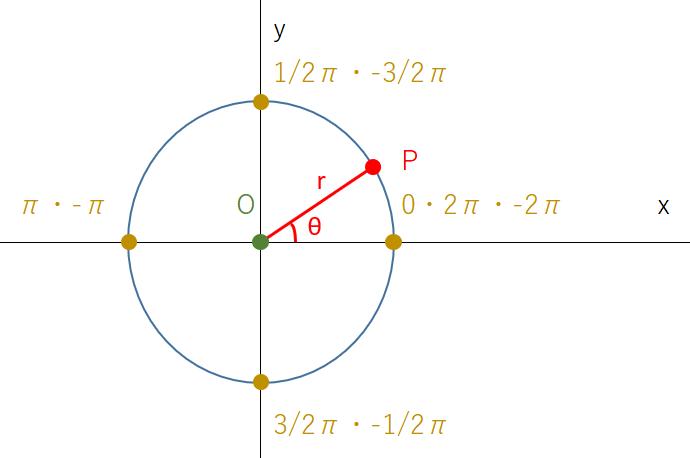f:id:accs2014:20190228001241p:plain:right:w400