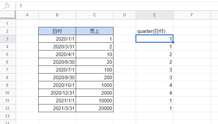 f:id:accs2014:20200129001651p:plain:right:w550