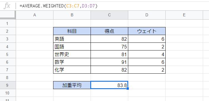 f:id:accs2014:20200225182708p:plain:right:w550
