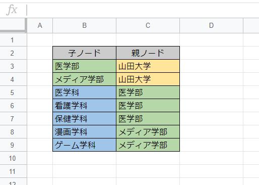 f:id:accs2014:20200322113935p:plain:right:w400