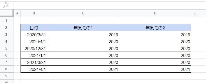f:id:accs2014:20200614111315p:plain:right:w600
