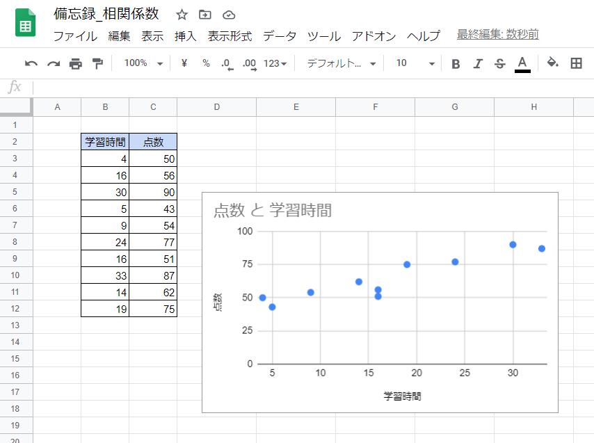 f:id:accs2014:20200616232058p:plain:right:w600