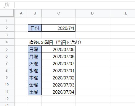 f:id:accs2014:20200628142654p:plain:right:w400