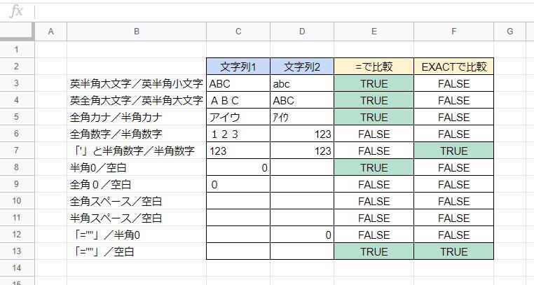 f:id:accs2014:20200719133843p:plain:right:w550