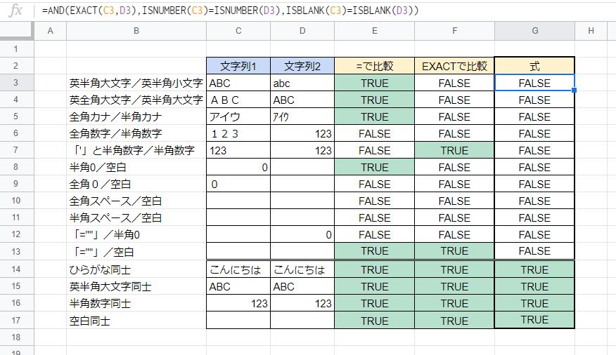 f:id:accs2014:20200719133847p:plain:w700