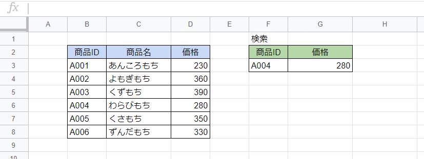 f:id:accs2014:20200802165217p:plain:right:w650