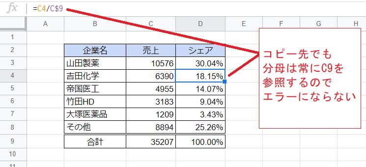f:id:accs2014:20200930122630p:plain:right:w600