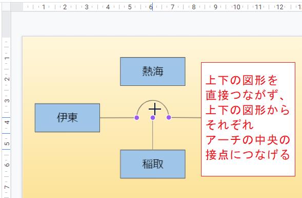 f:id:accs2014:20210625181133p:plain:right:w400