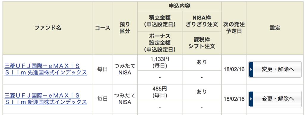 f:id:accumulationstrategies:20180215221545p:plain