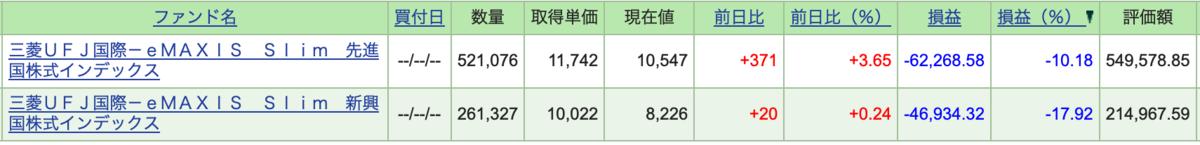 f:id:accumulationstrategies:20200328141155p:plain