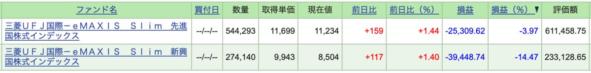 f:id:accumulationstrategies:20200430161110p:plain