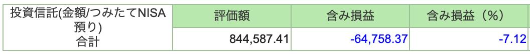 f:id:accumulationstrategies:20200430161616p:plain