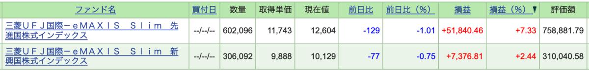f:id:accumulationstrategies:20200801045958p:plain