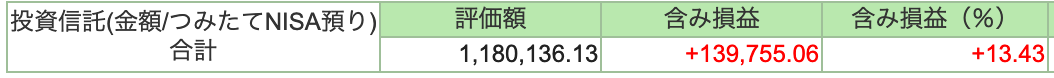 f:id:accumulationstrategies:20200830062648p:plain