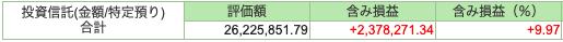 f:id:accumulationstrategies:20200927111338p:plain