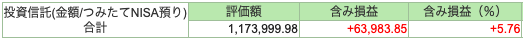 f:id:accumulationstrategies:20201031104958p:plain