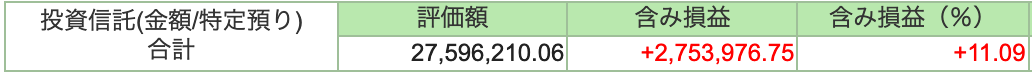 f:id:accumulationstrategies:20201101091509p:plain