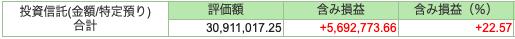 f:id:accumulationstrategies:20201129143019p:plain