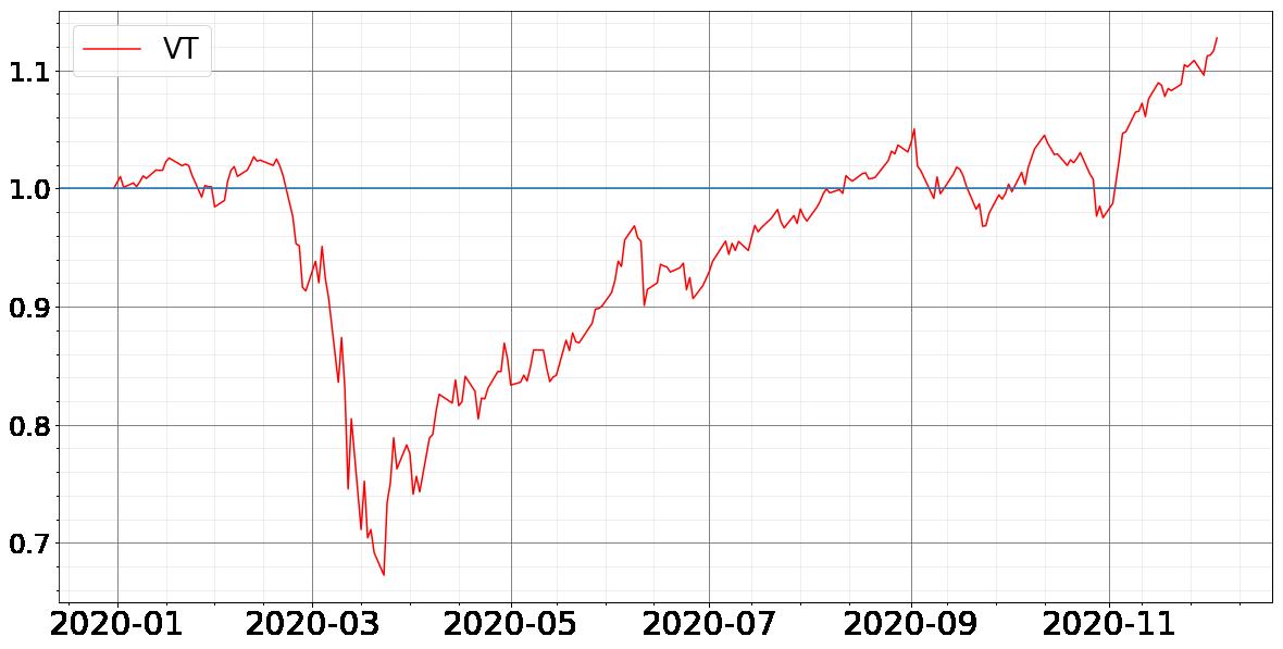 f:id:accumulationstrategies:20201206054007p:plain