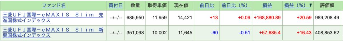 f:id:accumulationstrategies:20201228055106p:plain