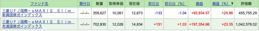 f:id:accumulationstrategies:20210130184623p:plain