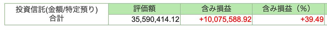 f:id:accumulationstrategies:20210219202632p:plain