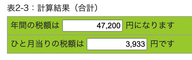 f:id:accumulationstrategies:20210314210839p:plain
