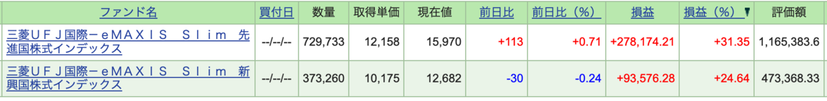 f:id:accumulationstrategies:20210327081007p:plain
