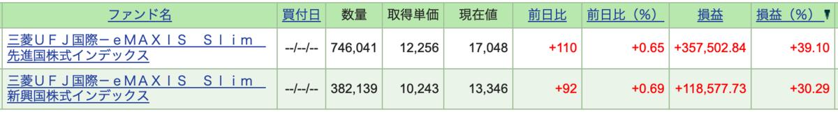 f:id:accumulationstrategies:20210429090427p:plain